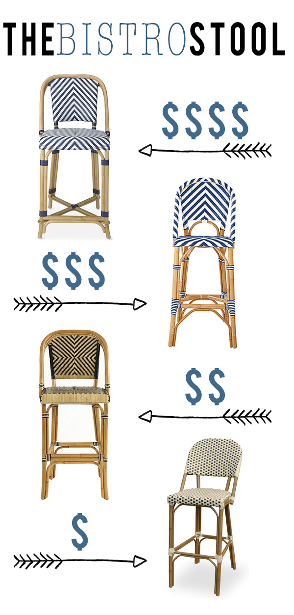 expensive and budget friendly prices for bistro bar stools